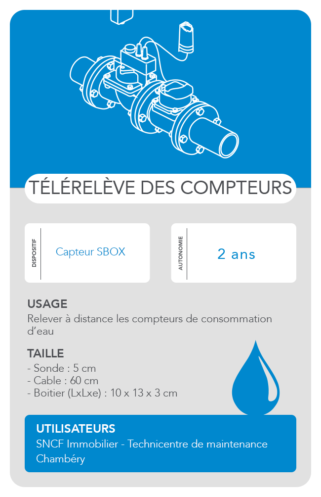 sncf-digital-carte-gameofiot-compteurs