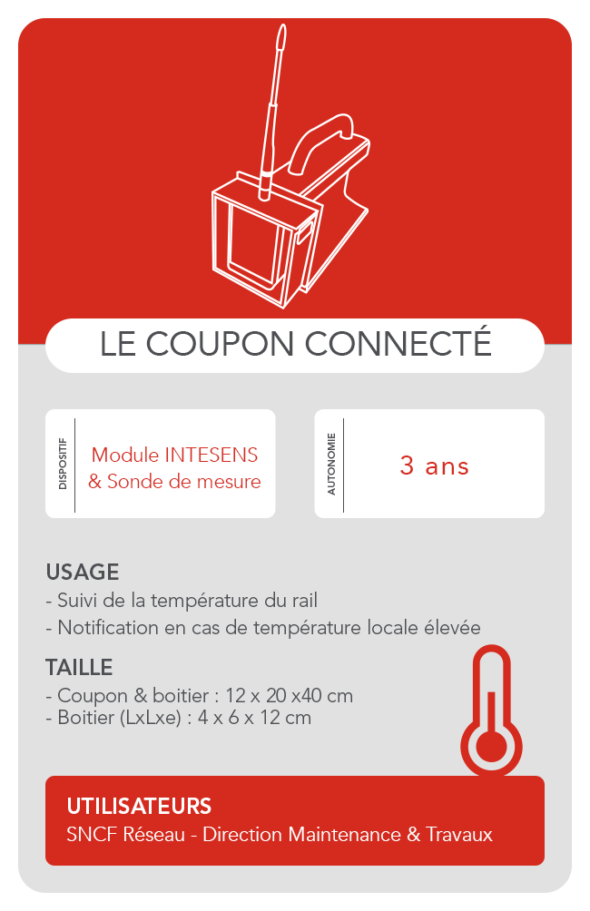 sncf-digital-carte-gameofiot-coupon