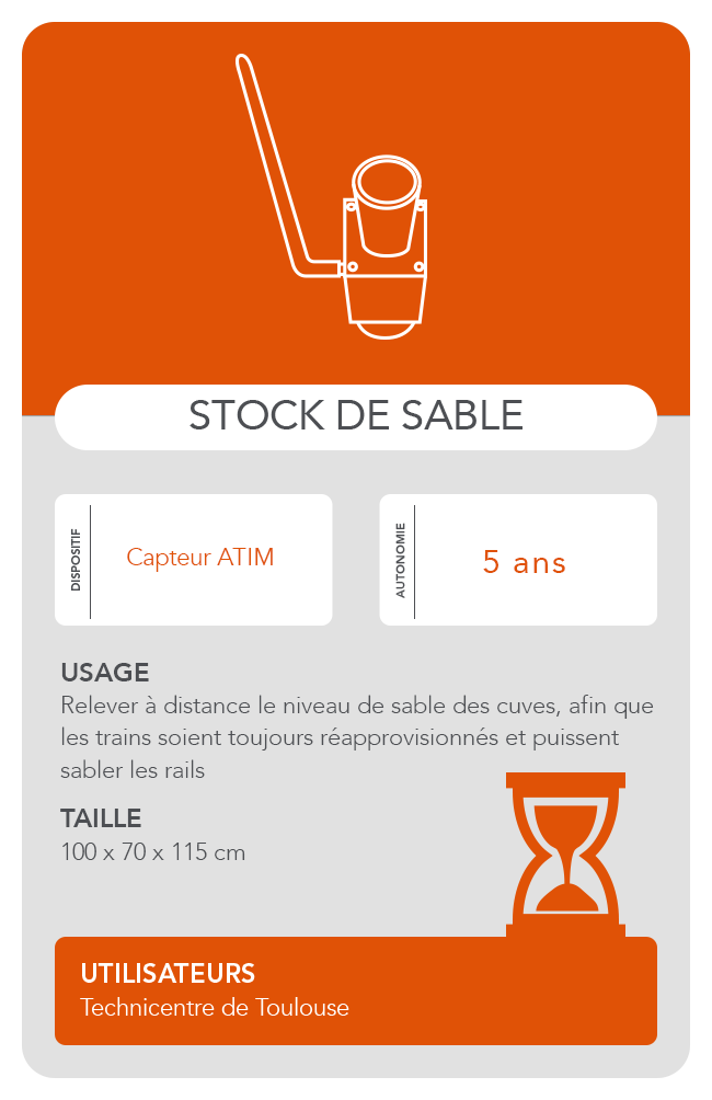 sncf-digital-carte-gameofiot-sable