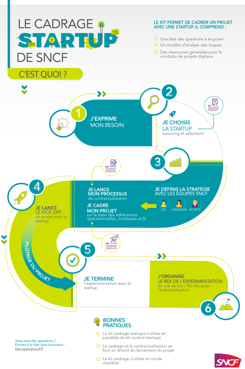 cover_infographie_kit